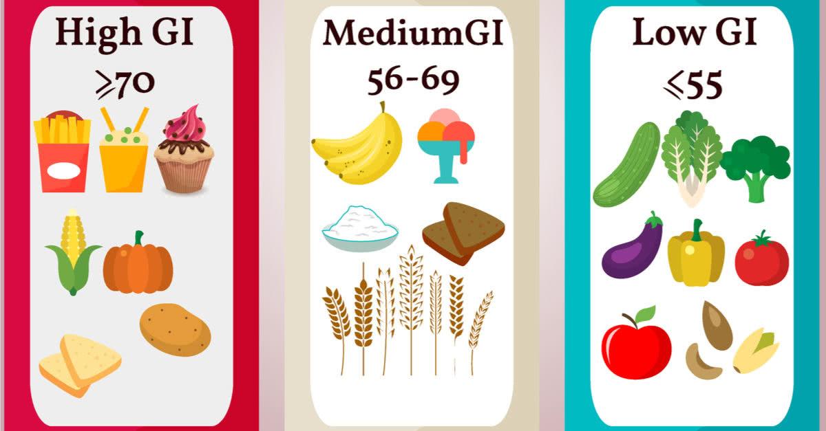 Założenia diety glikemicznej
