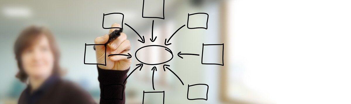 Budowanie silnej marki – jak zacząć? Podpowiadamy