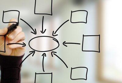 Budowanie silnej marki - jak zacząć? Podpowiadamy